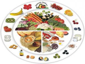 Эрозия желудка диета