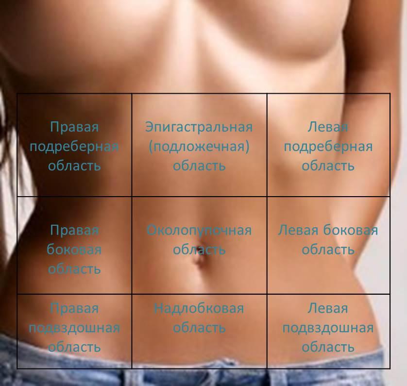 Почему болит где желудок у беременной 45